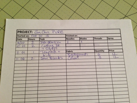 Project Tally Sheet